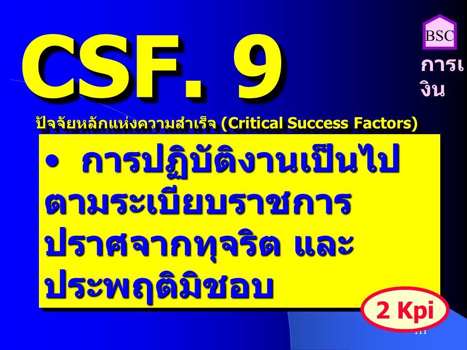 111 CSF. 9 ปัจจัยหลักแห่งความสำเร็จ (Critical Success Factors) การปฏิบัติงานเป็นไป ตามระเบียบราชการ ปราศจากทุจริต และ ประพฤติมิชอบ การปฏิบัติงานเป็นไป