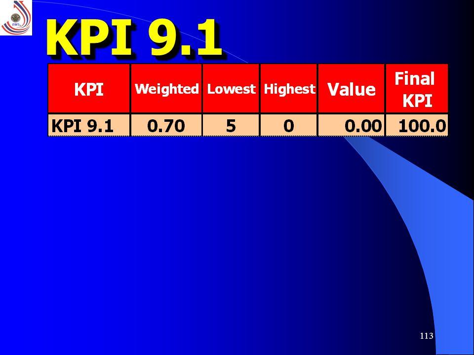 113 KPI 9.1