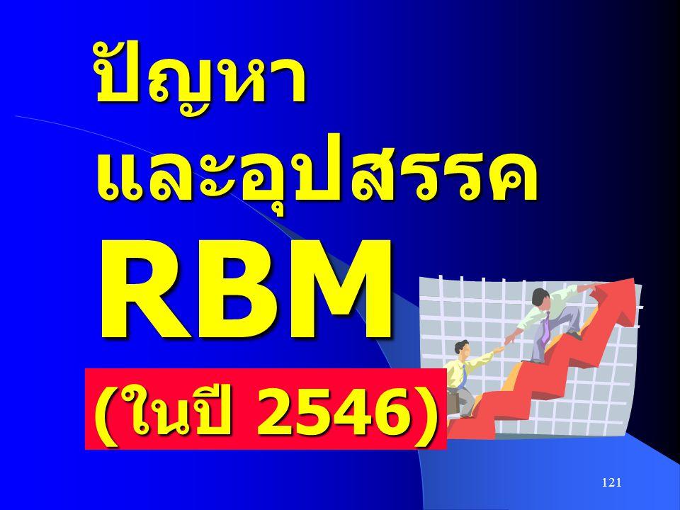 121 ปัญหา และอุปสรรค RBM (ในปี 2546)