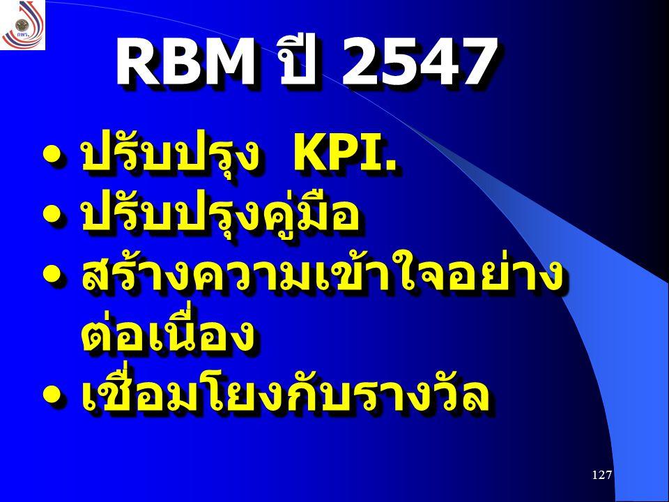 127 RBM ปี 2547 ปรับปรุง KPI.ปรับปรุง KPI. ปรับปรุงคู่มือปรับปรุงคู่มือ สร้างความเข้าใจอย่าง ต่อเนื่องสร้างความเข้าใจอย่าง ต่อเนื่อง เชื่อมโยงกับรางวั