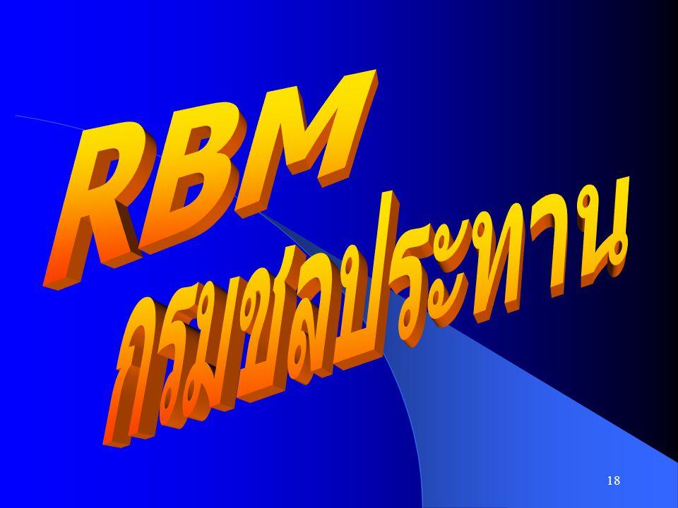 19 15 มกราคม 2545 ลงนามใน ข้อตกลงร่วมกับ ก.พ.การพัฒนา RBM 26 กันยายน 2545 ก.พ.