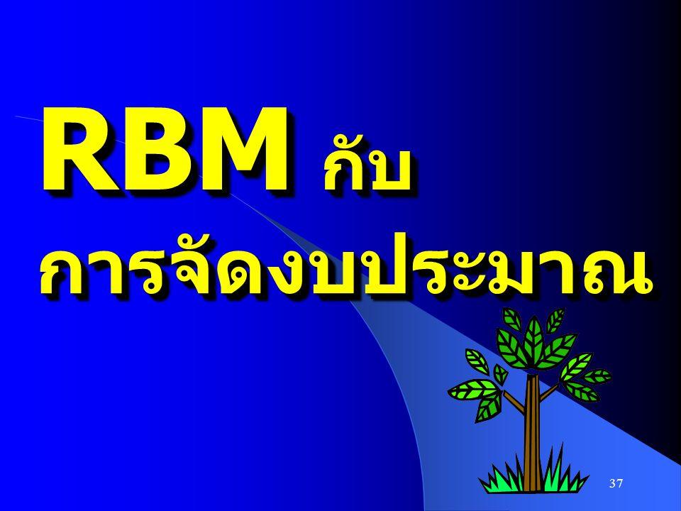 37 การจัดงบประมาณการจัดงบประมาณ RBM กับ