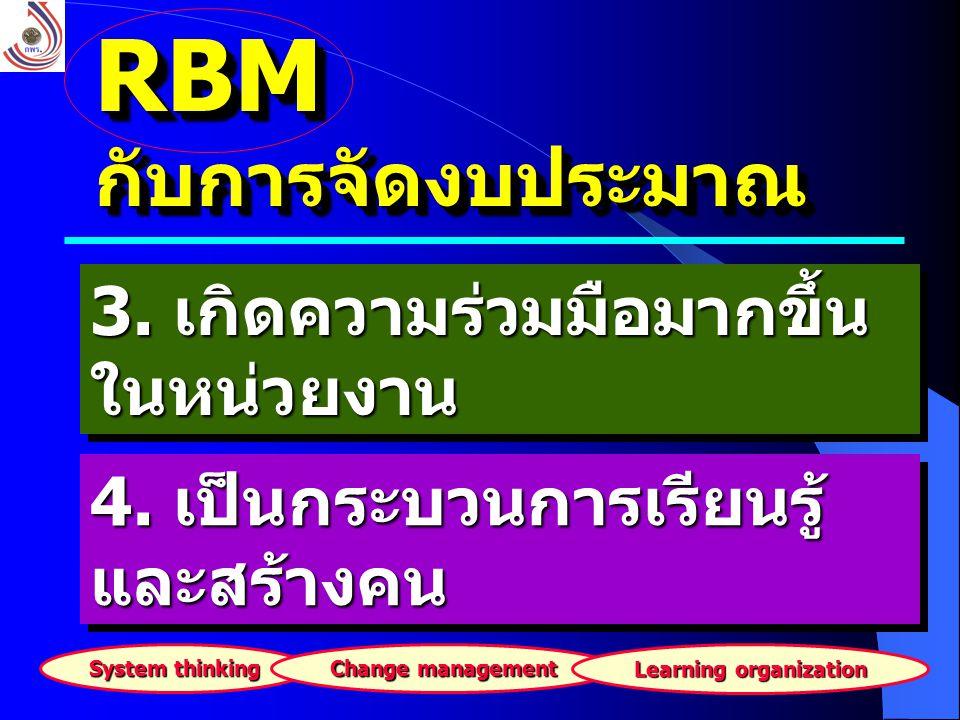 41 RBMกับการจัดงบประมาณRBMกับการจัดงบประมาณ 3. เกิดความร่วมมือมากขึ้น ในหน่วยงาน 4. เป็นกระบวนการเรียนรู้ และสร้างคน System thinking Change management