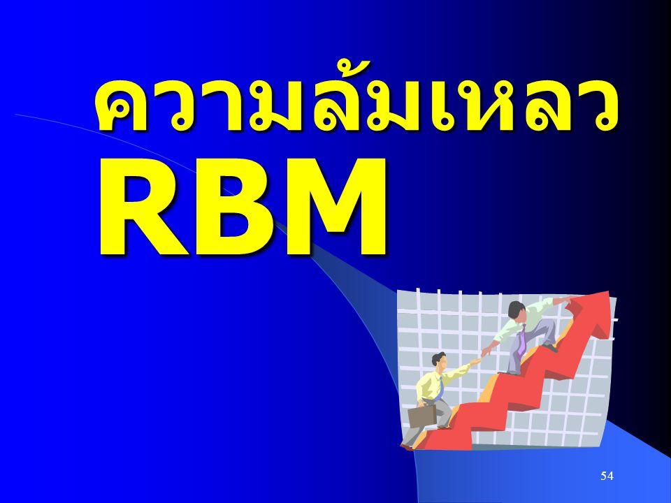 54 ความล้มเหลว RBM