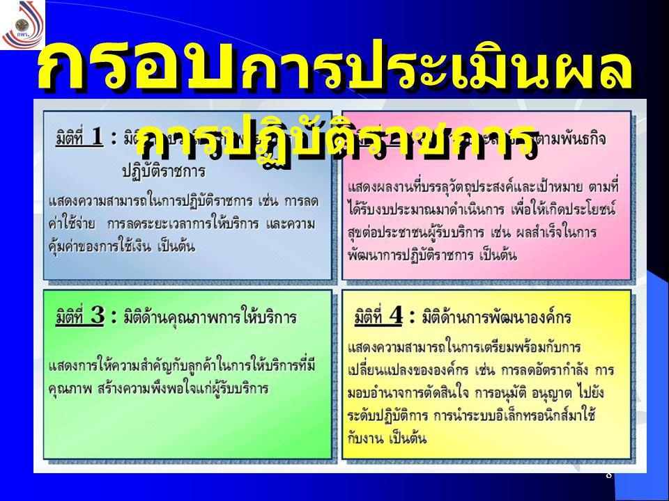 8 กรอบ การประเมินผล การปฏิบัติราชการ