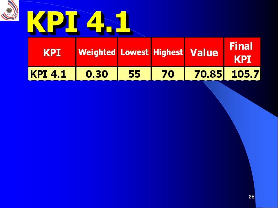 86 KPI 4.1