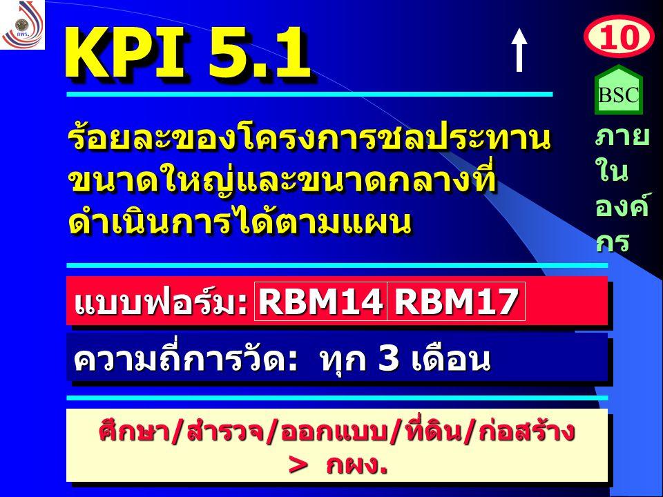 92 KPI 5.1 10 ภาย ใน องค์ กร ร้อยละของโครงการชลประทาน ขนาดใหญ่และขนาดกลางที่ ดำเนินการได้ตามแผน ความถี่การวัด: ทุก 3 เดือน แบบฟอร์ม: RBM14 RBM17 ศึกษา