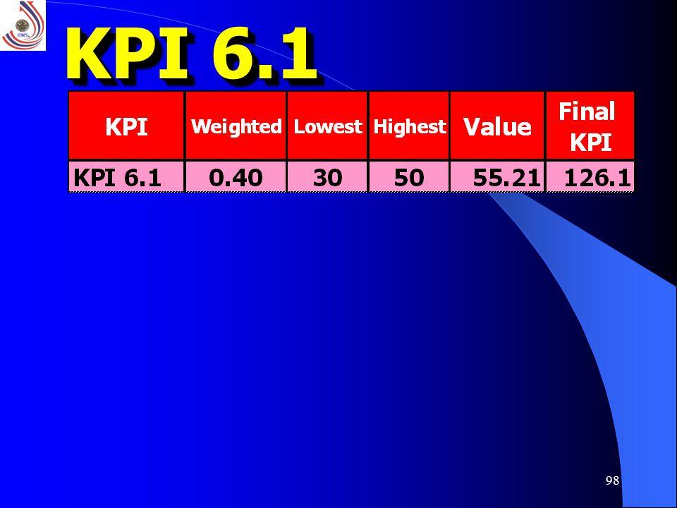 98 KPI 6.1