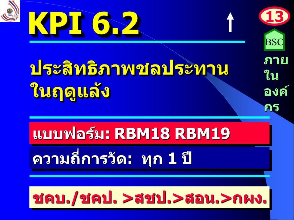 99 KPI 6.2 13 ภาย ใน องค์ กร ประสิทธิภาพชลประทาน ในฤดูแล้ง ความถี่การวัด: ทุก 1 ปี แบบฟอร์ม: RBM18 RBM19 BSC ชคบ./ชคป. >สชป.>สอน.>กผง.