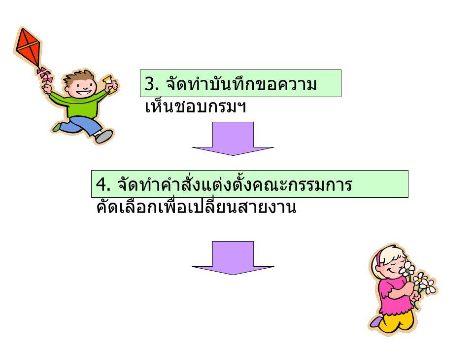3. จัดทำบันทึกขอความ เห็นชอบกรมฯ 4. จัดทำคำสั่งแต่งตั้งคณะกรรมการ คัดเลือกเพื่อเปลี่ยนสายงาน