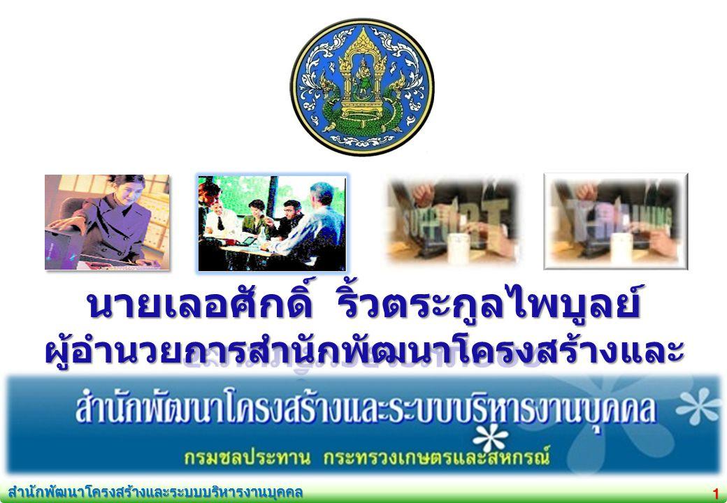 สำนักพัฒนาโครงสร้างและระบบบริหารงานบุคคล12 หนังสือเวียน วิศวกรชลประทาน ระดับปฏิบัติการ (K1) วิศวกรชลประทาน ระดับปฏิบัติการ (K1)สาระของเรื่อง มาตรฐานกำหนดตำแหน่ง ว 10 / 2551 ว 10 / 2551คุณสมบัติเฉพาะสำหรับตำแหน่ง มีคุณวุฒิอย่างใดอย่างหนึ่ง ดังต่อไปนี้ 1.