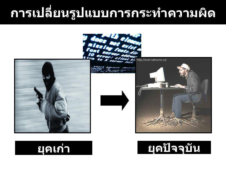 aa การดักข้อมูลคอมพิวเตอร์ มาตรา ๘ การรบกวน/ แอบแก้ไขข้อมูล มาตรา ๙ แอบเข้าไปในระบบ คอมพิวเตอร์ & แอบรู้มาตรการป้องกัน ระบบคอมพิวเตอร์ (ขโมย password) มาตรา ๕ และ มาตรา ๖ การกระทำความผิดตามมาตราต่างๆ การแอบเข้าถึง ข้อมูลคอมพิวเตอร์ มาตรา ๗ การรบกวนระบบคอมพิวเตอร์ มาตรา ๑๐
