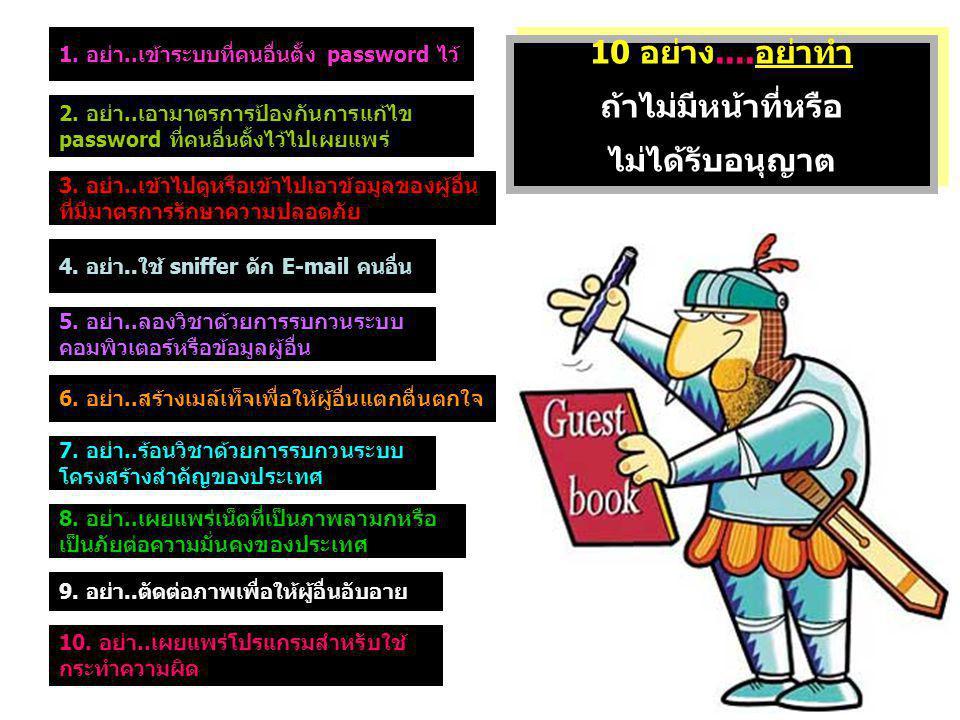10 อย่าง....อย่าทำ ถ้าไม่มีหน้าที่หรือ ไม่ได้รับอนุญาต 10 อย่าง....อย่าทำ ถ้าไม่มีหน้าที่หรือ ไม่ได้รับอนุญาต 1. อย่า..เข้าระบบที่คนอื่นตั้ง password