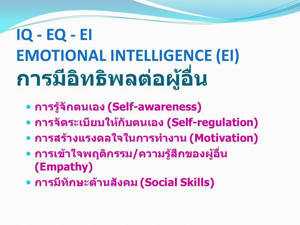 IQ - EQ - EI EMOTIONAL INTELLIGENCE (EI) การมีอิทธิพลต่อผู้อื่น การรู้จักตนเอง (Self-awareness) การจัดระเบียบให้กับตนเอง (Self-regulation) การสร้างแรงดลใจในการทำงาน (Motivation) การเข้าใจพฤติกรรม/ความรู้สึกของผู้อื่น (Empathy) การมีทักษะด้านสังคม (Social Skills)