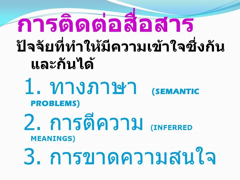 การติดต่อสื่อสาร ปัจจัยที่ทำให้มีความเข้าใจซึ่งกัน และกันได้ 1. ทางภาษา (SEMANTIC PROBLEMS) 2. การตีความ (INFERRED MEANINGS) 3. การขาดความสนใจ (LACK O