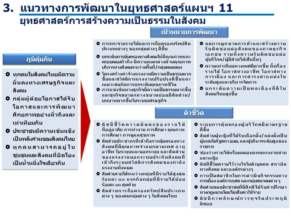 เป้าหมายการพัฒนาเป้าหมายการพัฒนา ภูมิคุ้มกันภูมิคุ้มกัน  ทุกคนในสังคมไทยมีความ มั่นคงทางเศรษฐกิจและ สังคม  กลุ่มผู้ด้อยโอกาสได้รับ โอกาสและการพัฒนา
