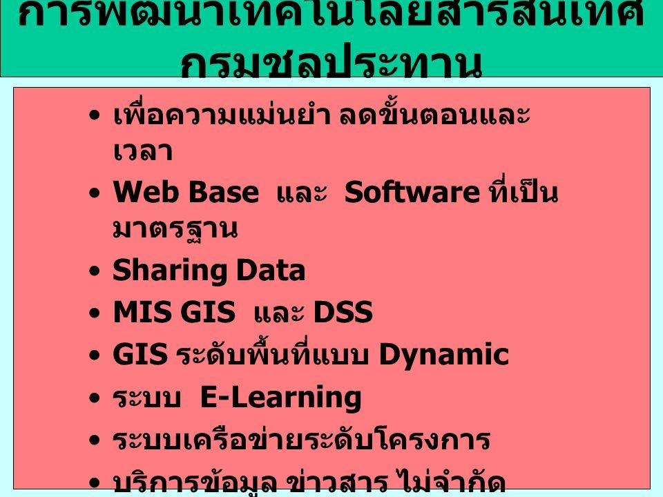 การพัฒนาเทคโนโลยีสารสนเทศ กรมชลประทาน เพื่อความแม่นยำ ลดขั้นตอนและ เวลา Web Base และ Software ที่เป็น มาตรฐาน Sharing Data MIS GIS และ DSS GIS ระดับพื