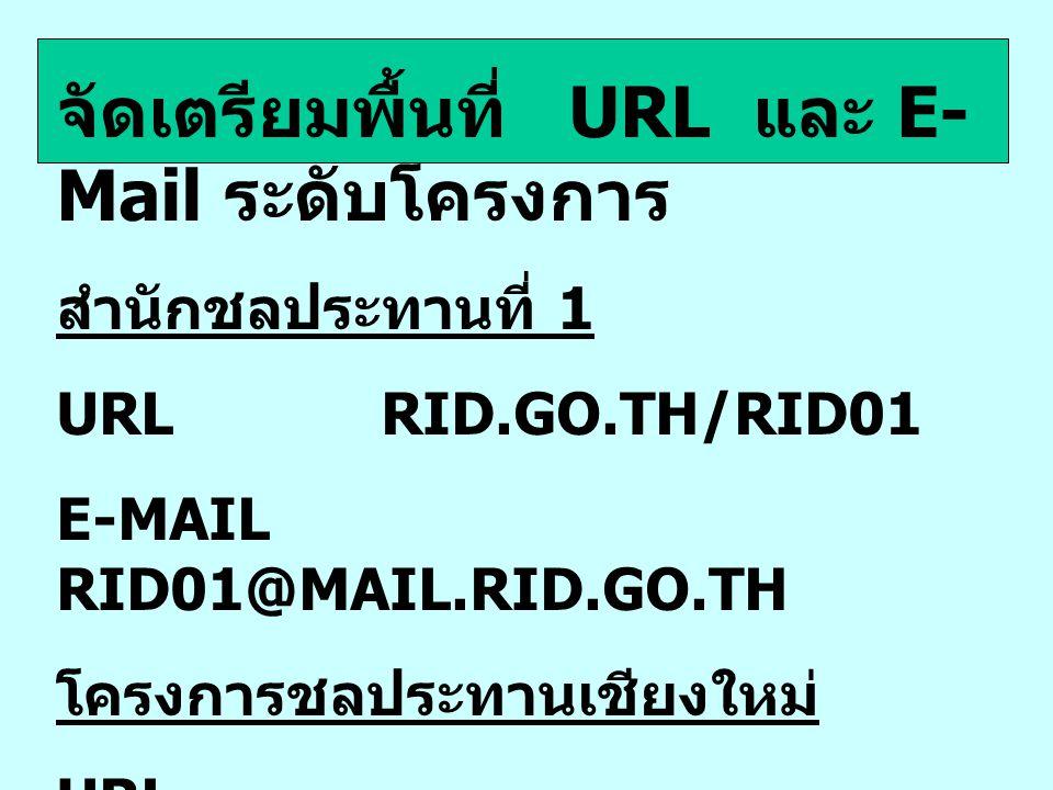 จัดเตรียมพื้นที่ URL และ E- Mail ระดับโครงการ สำนักชลประทานที่ 1 URL RID.GO.TH/RID01 E-MAIL RID01@MAIL.RID.GO.TH โครงการชลประทานเชียงใหม่ URL RIDCEO.R