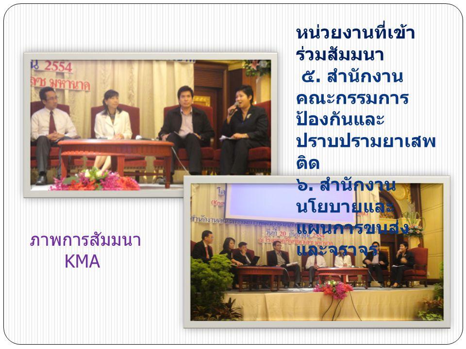 ภาพการสัมมนา KMA หน่วยงานที่เข้า ร่วมสัมมนา ๕.สำนักงาน คณะกรรมการ ป้องกันและ ปราบปรามยาเสพ ติด ๖.