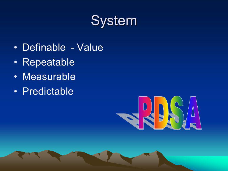 System Definable - Value Repeatable Measurable Predictable