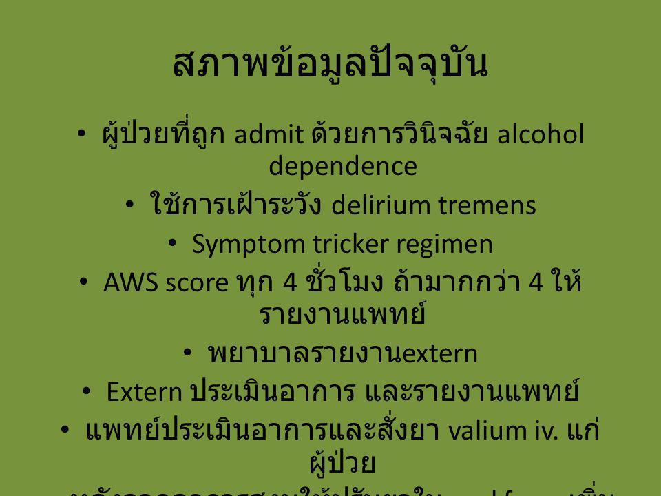 สภาพข้อมูลปัจจุบัน ผู้ป่วยที่ถูก admit ด้วยการวินิจฉัย alcohol dependence ใช้การเฝ้าระวัง delirium tremens Symptom tricker regimen AWS score ทุก 4 ชั่