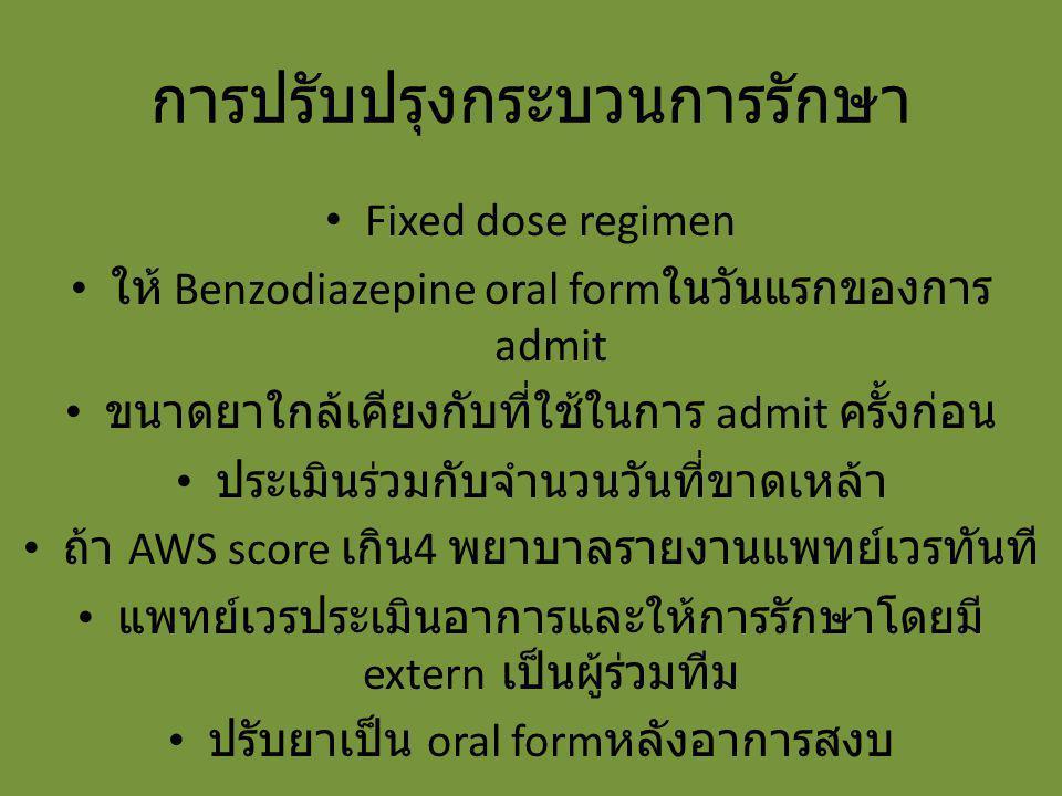 การปรับปรุงกระบวนการรักษา Fixed dose regimen ให้ Benzodiazepine oral form ในวันแรกของการ admit ขนาดยาใกล้เคียงกับที่ใช้ในการ admit ครั้งก่อน ประเมินร่
