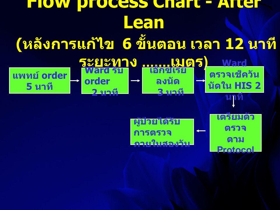 Flow process Chart - After Lean ( หลังการแก้ไข 6 ขั้นตอน เวลา 12 นาที ระยะทาง.......