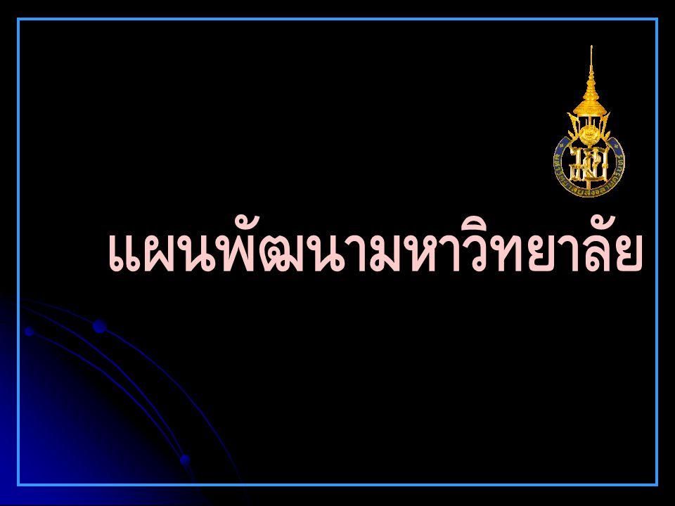 ร่างแผนพัฒนาฯ เพื่อสร้างบัณฑิตที่มีความรู้ความ สามารถ ดำรงด้วยคุณธรรมบน พื้นฐานความเป็นไทย มีทักษะชีวิต สำนึกสาธารณะ และสมรรถนะ สมบูรณ์สู่ตลาดงานสากล เป้าประสงค์ 3 9) เพิ่มกิจกรรมการดำเนินงาน ที่เป็นการ เชื่อมโยง/รักษาระดับความสัมพันธ์อย่าง ใกล้ชิดกับบัณฑิตและศิษย์เก่า และวาง บทบาทให้มีความภูมิใจกับความเป็นสงขลา นครินทร์และพร้อมต่อการสนับสนุนกิจกรรม ต่าง ๆ ของมหาวิทยาลัย  ประสิทธิภาพในการผลิตบัณฑิต  ร้อยละของผู้สำเร็จการศึกษา  จำนวนหลักสูตรนานาชาติ + หลักสูตร 2 ภาษา  จำนวนหลักสูตรที่ได้มาตรฐาน  จำนวน CAI  จำนวนนักศึกษาต่างชาติ ตัวชี้วัด(ระดับการดำเนินงาน)