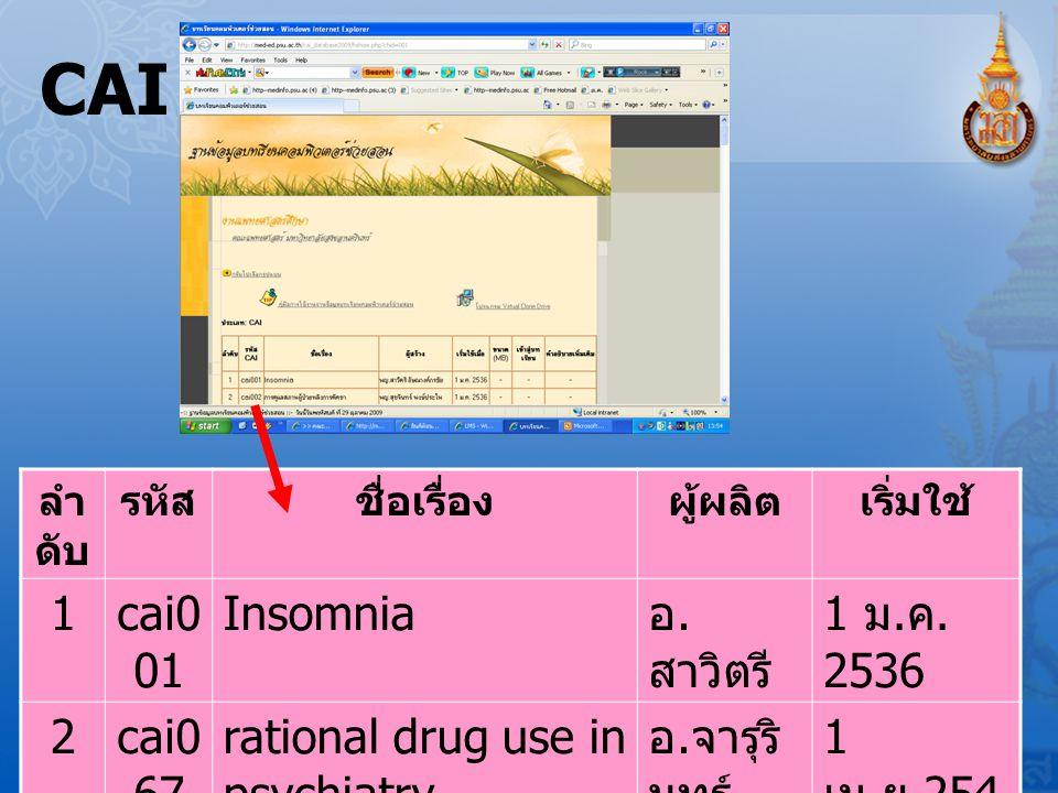 CAI ลำ ดับ รหัสชื่อเรื่องผู้ผลิตเริ่มใช้ 1cai0 01 Insomnia อ. สาวิตรี 1 ม. ค. 2536 2cai0 67 rational drug use in psychiatry อ. จารุริ นทร์ 1 เม. ย.254