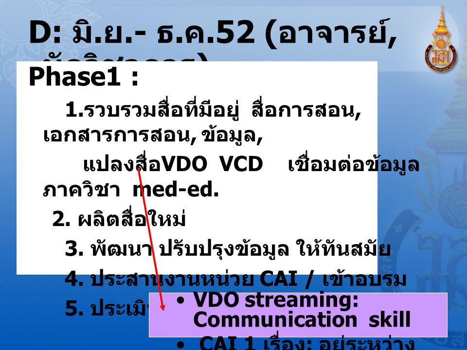 D: มิ. ย.- ธ. ค.52 ( อาจารย์, นักวิชาการ ) Phase1 : 1. รวบรวมสื่อที่มีอยู่ สื่อการสอน, เอกสารการสอน, ข้อมูล, แปลงสื่อ VDO VCD เชื่อมต่อข้อมูล ภาควิชา