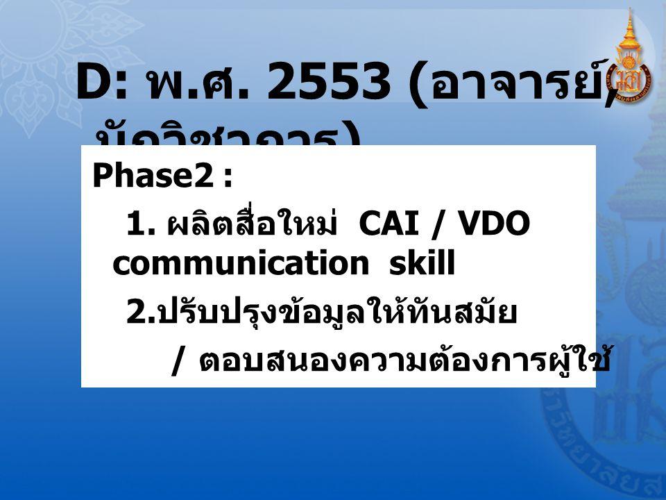 D: พ. ศ. 2553 ( อาจารย์, นักวิชาการ ) Phase2 : 1. ผลิตสื่อใหม่ CAI / VDO communication skill 2. ปรับปรุงข้อมูลให้ทันสมัย / ตอบสนองความต้องการผู้ใช้