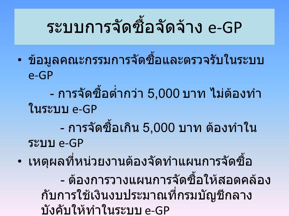 ระบบการจัดซื้อจัดจ้าง e-GP ข้อมูลคณะกรรมการจัดซื้อและตรวจรับในระบบ e-GP - การจัดซื้อต่ำกว่า 5,000 บาท ไม่ต้องทำ ในระบบ e-GP - การจัดซื้อเกิน 5,000 บาท