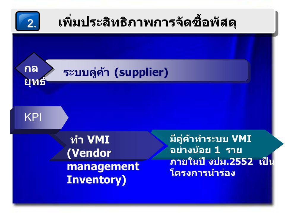 2. เพิ่มประสิทธิภาพการจัดซื้อพัสดุ ระบบคู่ค้า (supplier) กล ยุทธ์ KPI ทำ VMI (Vendor management Inventory) มีคู่ค้าทำระบบ VMI อย่างน้อย 1 ราย ภายในปี