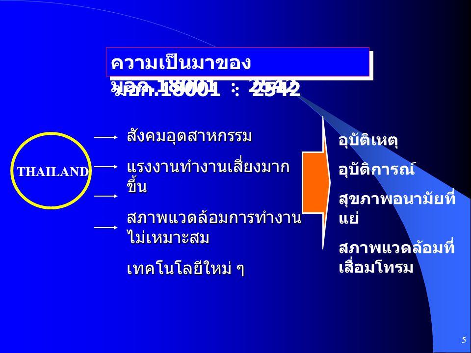 5 ความเป็นมาของ มอก.18001 : 2542 THAILAND สังคมอุตสาหกรรม แรงงานทำงานเสี่ยงมาก ขึ้น สภาพแวดล้อมการทำงาน ไม่เหมาะสม เทคโนโลยีใหม่ ๆ อุบัติเหตุ อุบัติกา