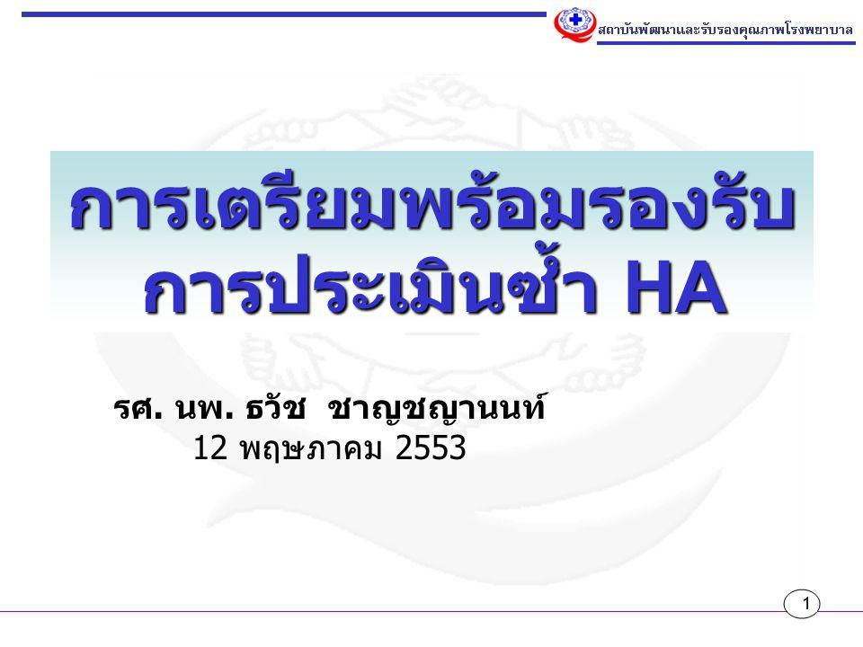 11 การเตรียมพร้อมรองรับ การประเมินซ้ำ HA รศ. นพ. ธวัช ชาญชญานนท์ 12 พฤษภาคม 2553
