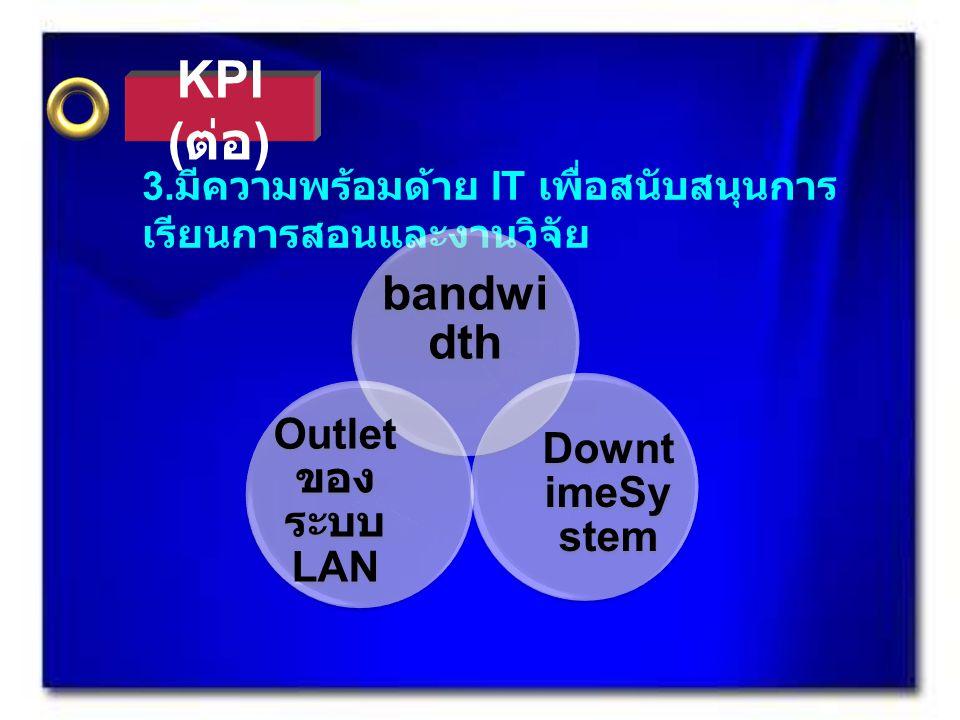 3. มีความพร้อมด้าย IT เพื่อสนับสนุนการ เรียนการสอนและงานวิจัย KPI ( ต่อ ) bandwi dth Downt imeSy stem Outlet ของ ระบบ LAN