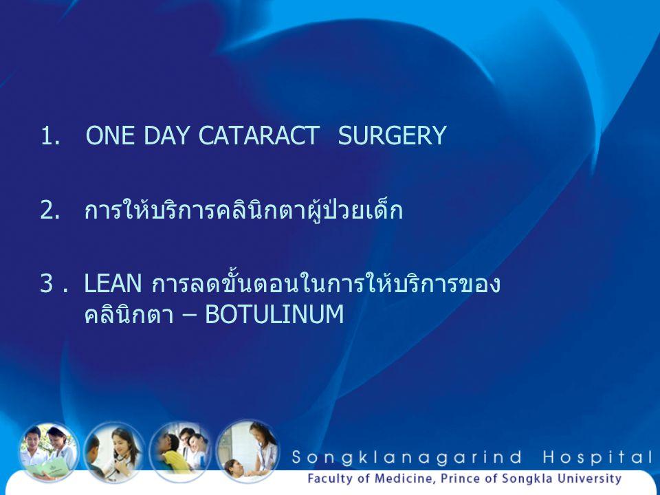 1. ONE DAY CATARACT SURGERY 2.การให้บริการคลินิกตาผู้ป่วยเด็ก 3.LEAN การลดขั้นตอนในการให้บริการของ คลินิกตา – BOTULINUM