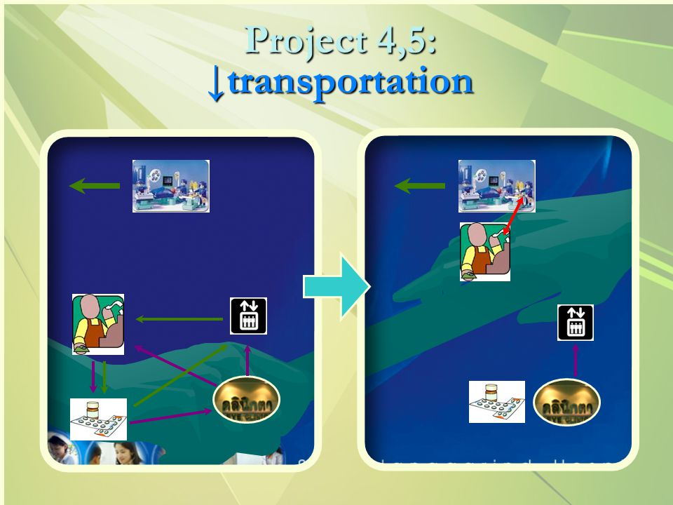 Project 4,5: ↓transportation