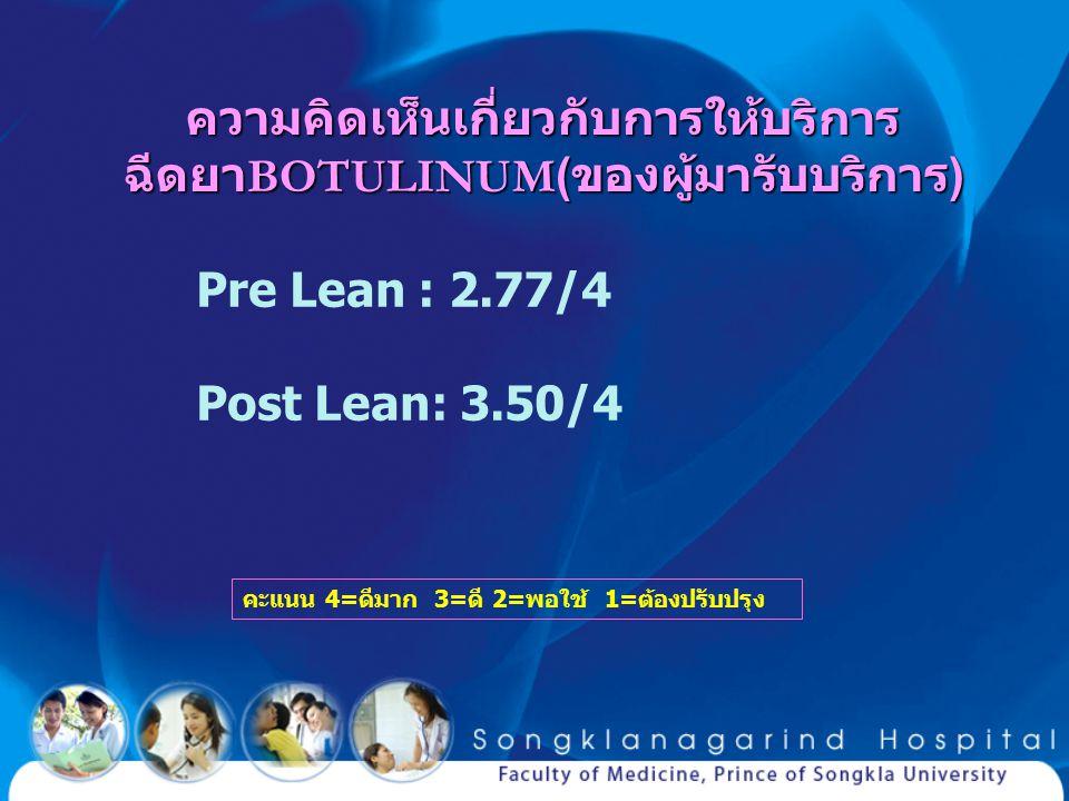ความคิดเห็นเกี่ยวกับการให้บริการ ฉีดยา BOTULINUM( ของผู้มารับบริการ ) คะแนน 4=ดีมาก 3=ดี 2=พอใช้ 1=ต้องปรับปรุง Pre Lean : 2.77/4 Post Lean: 3.50/4