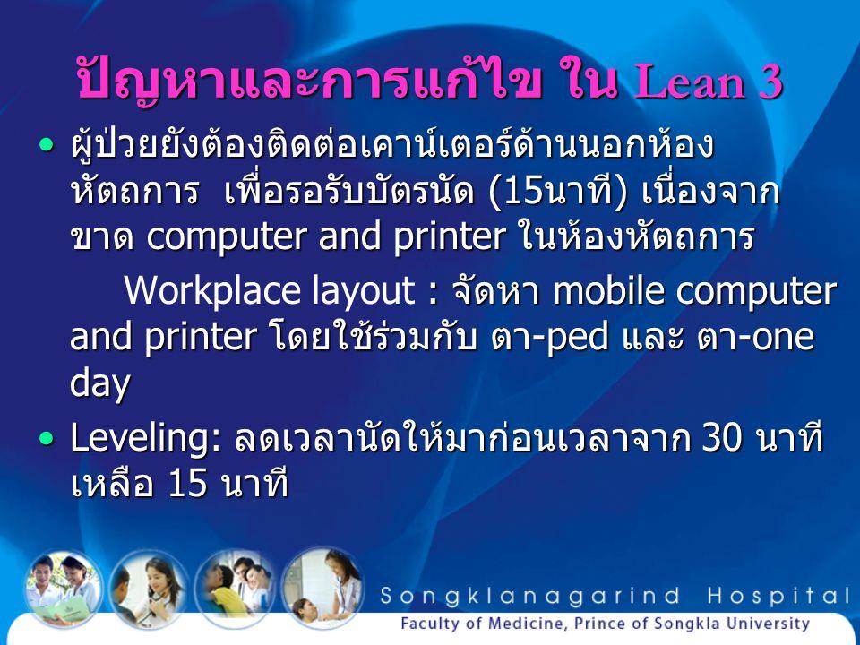 ปัญหาและการแก้ไข ใน Lean 3 ผู้ป่วยยังต้องติดต่อเคาน์เตอร์ด้านนอกห้อง หัตถการ เพื่อรอรับบัตรนัด (15นาที) เนื่องจาก ขาด computer and printer ในห้องหัตถก