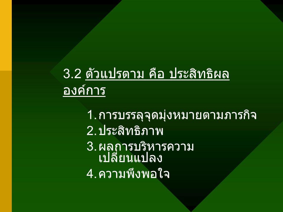 3.2 ตัวแปรตาม คือ ประสิทธิผล องค์การ 1. การบรรลุจุดมุ่งหมายตามภารกิจ 2. ประสิทธิภาพ 3. ผลการบริหารความ เปลี่ยนแปลง 4. ความพึงพอใจ