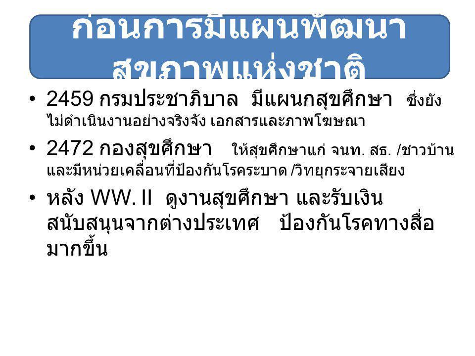 2459 กรมประชาภิบาล มีแผนกสุขศึกษา ซึ่งยัง ไม่ดำเนินงานอย่างจริงจัง เอกสารและภาพโฆษณา 2472 กองสุขศึกษา ให้สุขศึกษาแก่ จนท.
