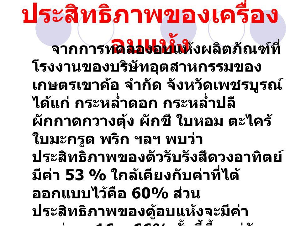 บันทึกข้อมูลโดย : นาย เอกพงศ์ มุสิกะเจริญ, http://www.clinictech.most.go.th วันที่ 2 ตุลาคม 2546 ที่มา : สำนักส่งเสริมและ ถ่ายทอดเทคโนโลยี