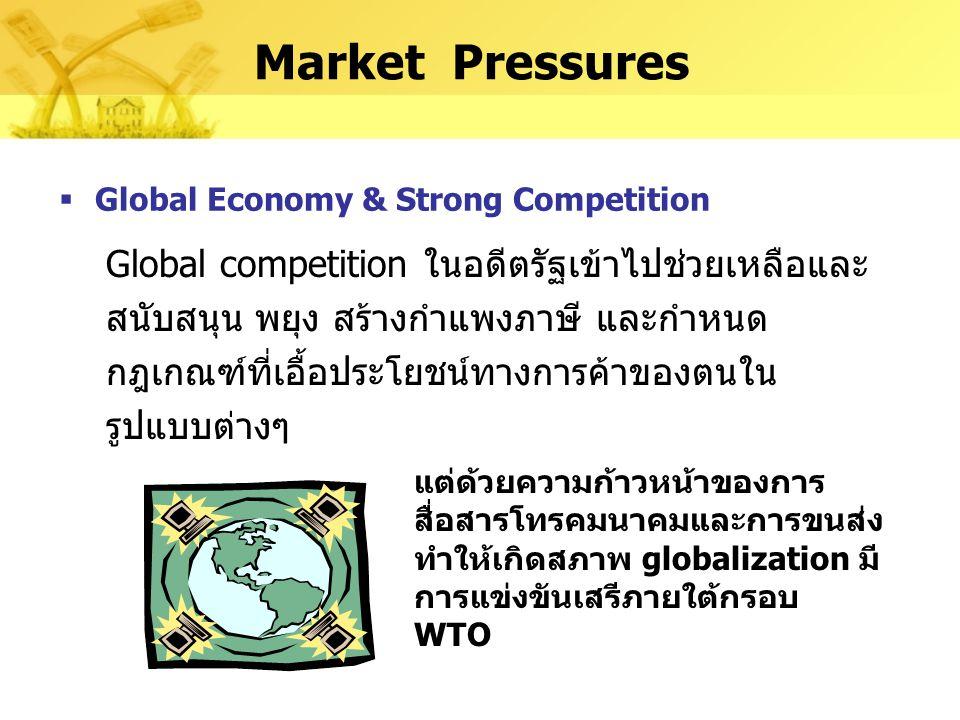 แรงกดดันต่อองค์กร องค์กร Market Global Competitive Changing Workforce Powerful Consumer Society Government Regulation/Deregulation Ethics Technology E