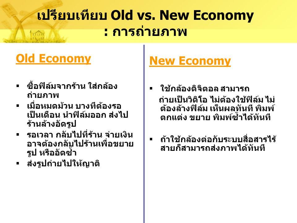 เศรษฐกิจดิจิตอล  digital economy เป็นระบบ เศรษฐกิจที่ใช้เทคโนโลยี ดิจิตอล การสื่อสาร เครือข่าย คอมพิวเตอร์และ ซอฟต์แวร์.