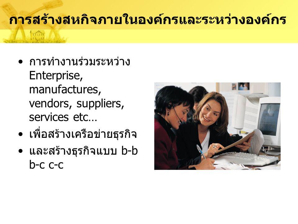 ธุรกิจใหม่ต้องเน้น C หรือความ ร่วมมือ(Collaboration) ไม่ใช่ความคิดใหม่ !!! รวมกันเราอยู่ แยกหมู่เราตาย การทำงานร่วมกัน สร้างพันธมิตร สร้างความเข้มแข็ง