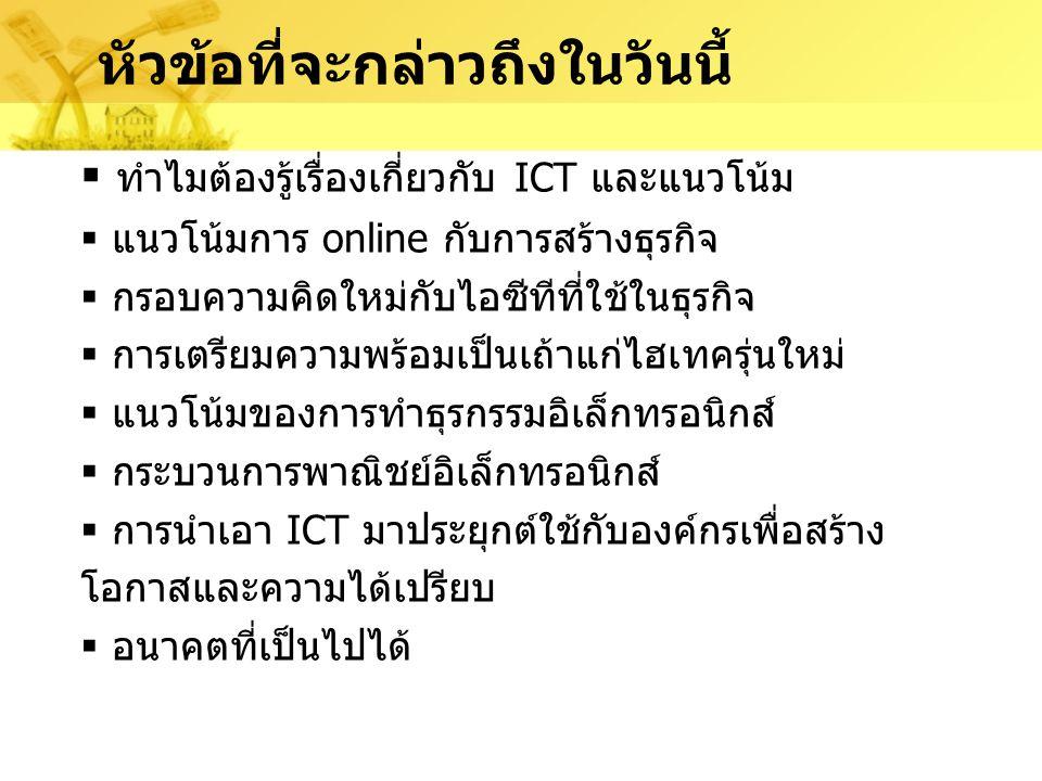 ข้อสอบ..ผลกระทบของการเติบโตของ ICT และ Internet มีผลต่อ 1.