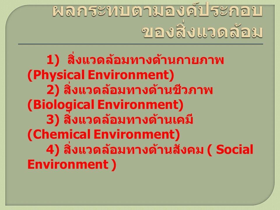 1) สิ่งแวดล้อมทางด้านกายภาพ (Physical Environment) 2) สิ่งแวดล้อมทางด้านชีวภาพ (Biological Environment) 3) สิ่งแวดล้อมทางด้านเคมี (Chemical Environmen