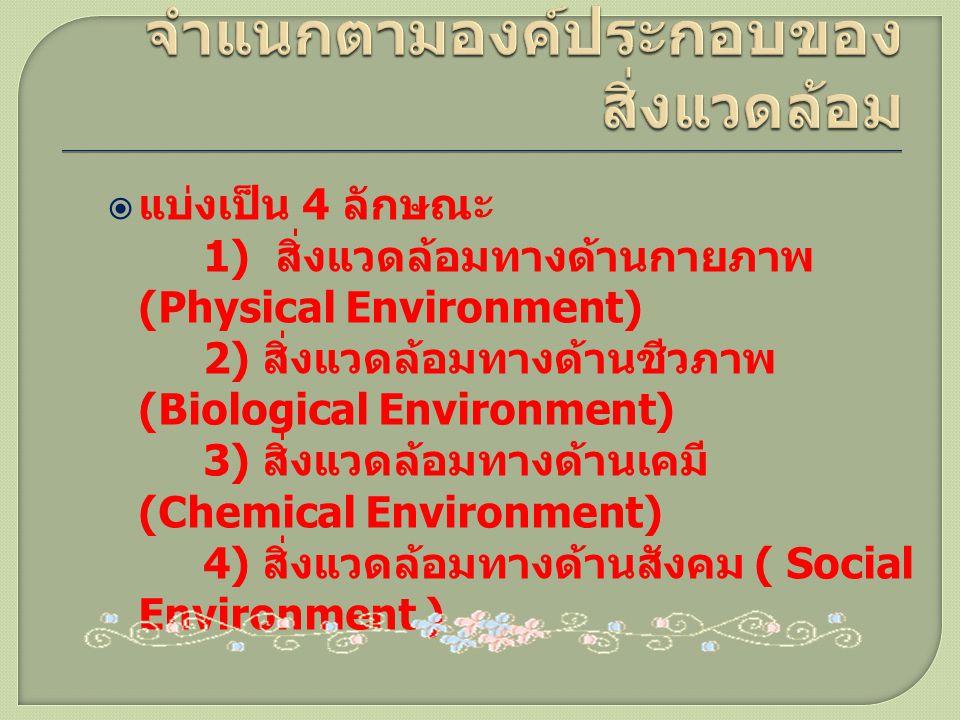  แบ่งเป็น 4 ลักษณะ 1) สิ่งแวดล้อมทางด้านกายภาพ (Physical Environment) 2) สิ่งแวดล้อมทางด้านชีวภาพ (Biological Environment) 3) สิ่งแวดล้อมทางด้านเคมี