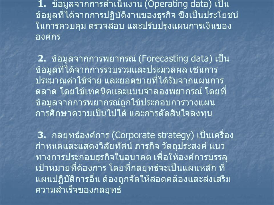 โปรแกรมคอมพิวเตอร์ที่ใช้งาน ในฝ่ายการเงิน ได้แก่ Microsoft Word ใช้ใน การ - จัดทำเป็นเอกสารเกี่ยวกับ งบประมาณเรื่องต่างๆขององค์กร - จัดทำเป็นเอกสาร ประกอบการประชุมแต่ละครั้ง